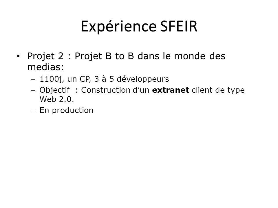 Expérience SFEIR Projet 2 : Projet B to B dans le monde des medias: – 1100j, un CP, 3 à 5 développeurs – Objectif : Construction dun extranet client d