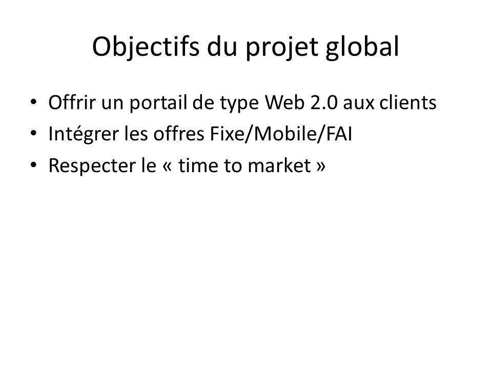 Objectifs du projet global Offrir un portail de type Web 2.0 aux clients Intégrer les offres Fixe/Mobile/FAI Respecter le « time to market »