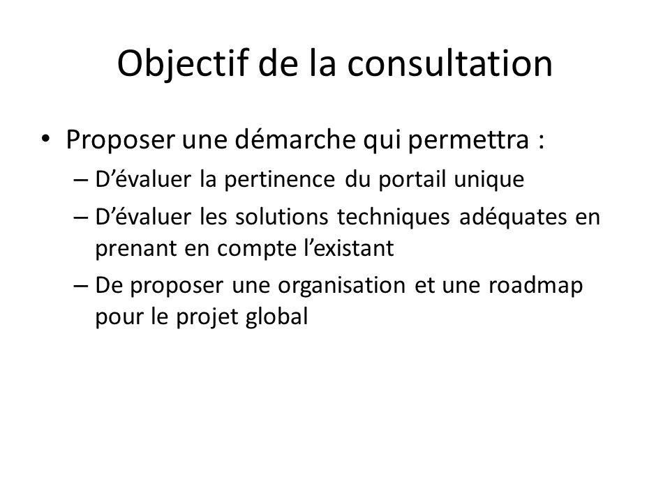 Objectif de la consultation Proposer une démarche qui permettra : – Dévaluer la pertinence du portail unique – Dévaluer les solutions techniques adéqu