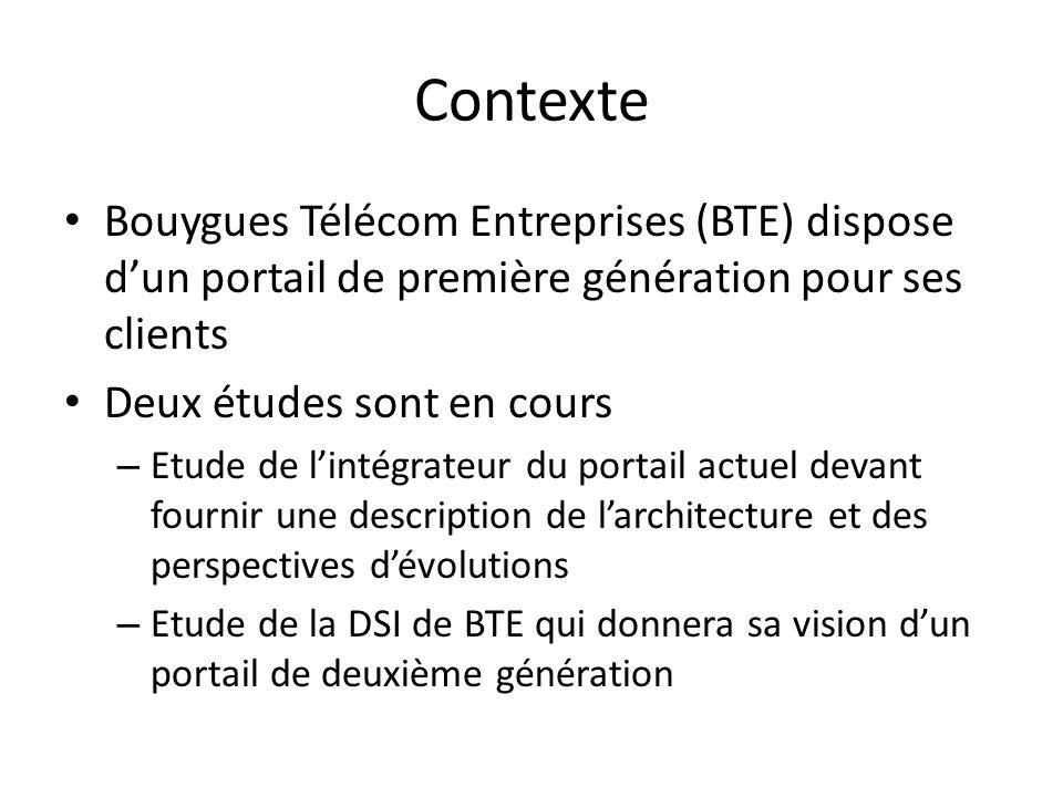 Contexte Bouygues Télécom Entreprises (BTE) dispose dun portail de première génération pour ses clients Deux études sont en cours – Etude de lintégrat