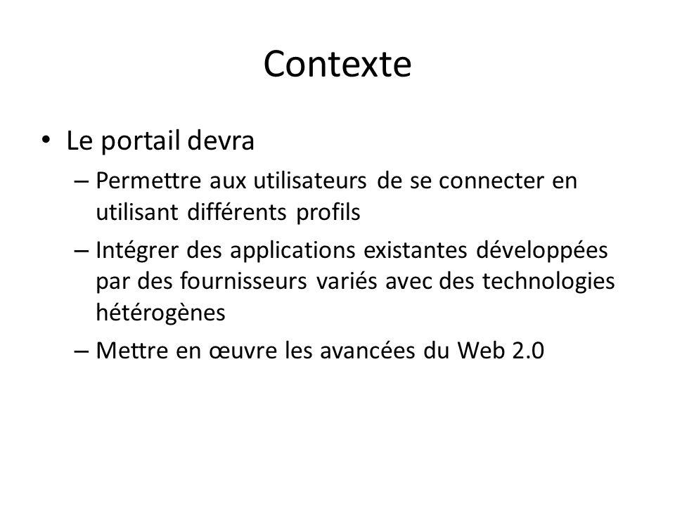 Contexte Le portail devra – Permettre aux utilisateurs de se connecter en utilisant différents profils – Intégrer des applications existantes développ