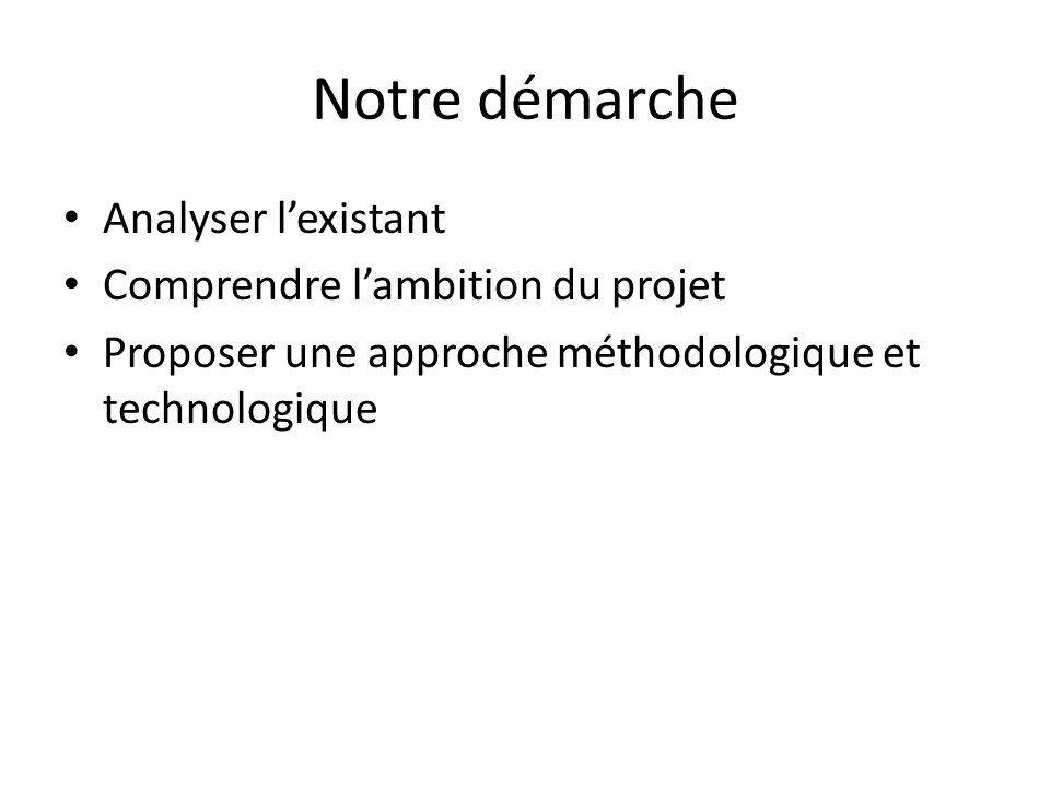 Notre démarche Analyser lexistant Comprendre lambition du projet Proposer une approche méthodologique et technologique