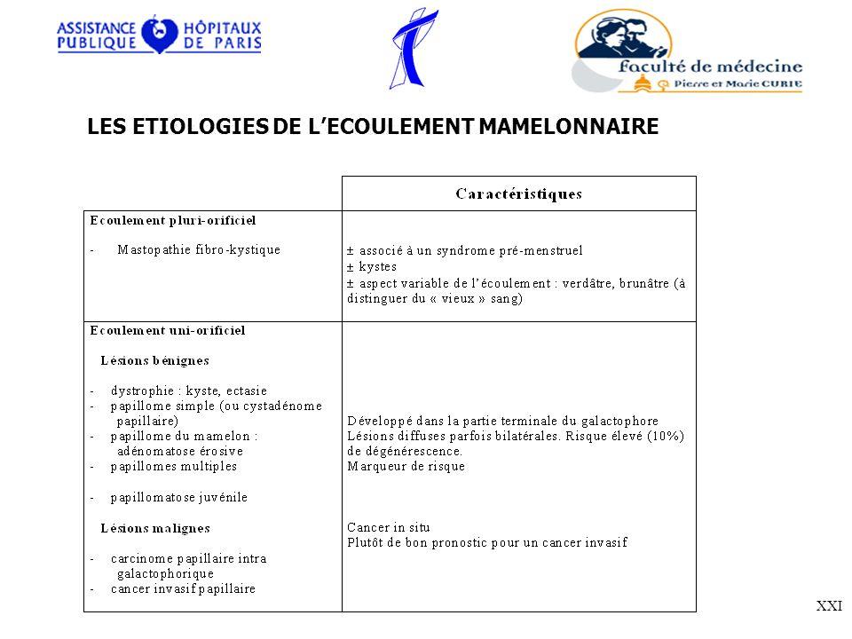 LES ETIOLOGIES DE LECOULEMENT MAMELONNAIRE XXI