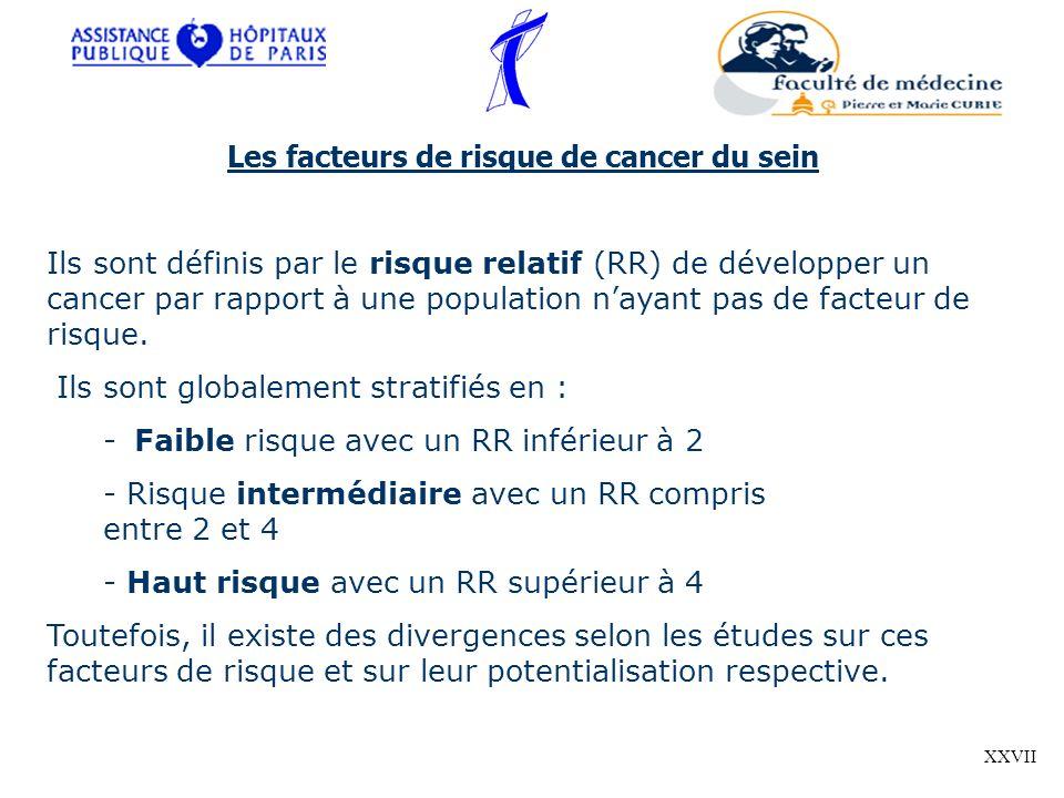 Les facteurs de risque de cancer du sein Ils sont définis par le risque relatif (RR) de développer un cancer par rapport à une population nayant pas d