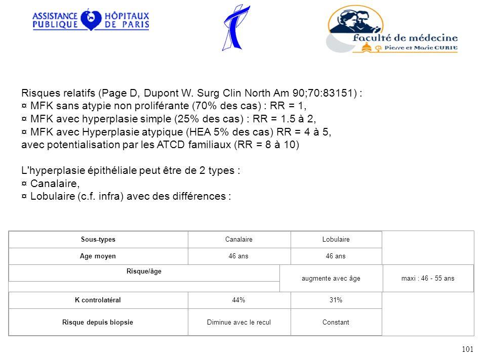 Risques relatifs (Page D, Dupont W. Surg Clin North Am 90;70:83151) : ¤ MFK sans atypie non proliférante (70% des cas) : RR = 1, ¤ MFK avec hyperplasi