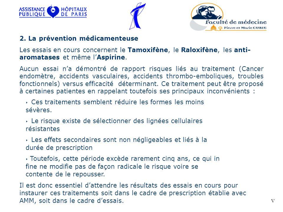 2. La prévention médicamenteuse Les essais en cours concernent le Tamoxifène, le Raloxifène, les anti- aromatases et même lAspirine. Aucun essai na dé
