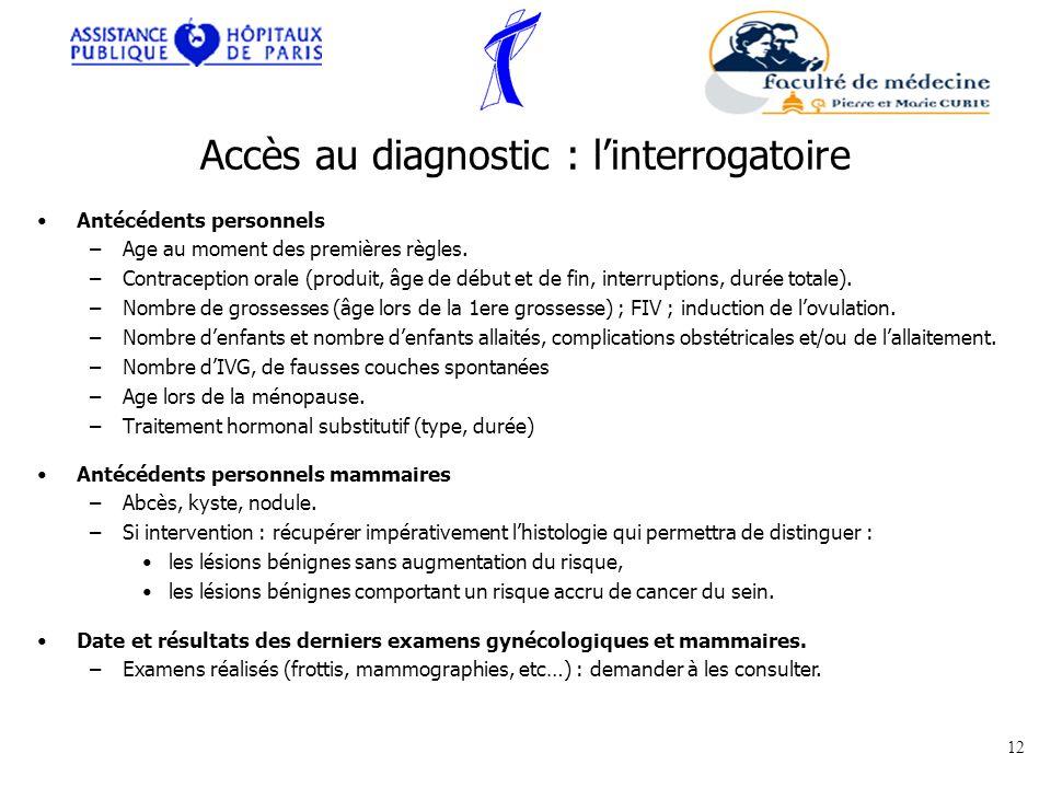 Accès au diagnostic : linterrogatoire Antécédents personnels –Age au moment des premières règles. –Contraception orale (produit, âge de début et de fi