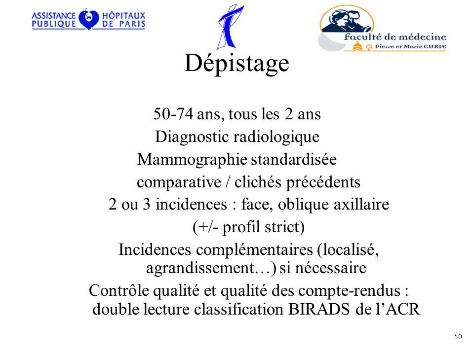 Dépistage 50-74 ans, tous les 2 ans Diagnostic radiologique Mammographie standardisée comparative / clichés précédents 2 ou 3 incidences : face, obliq