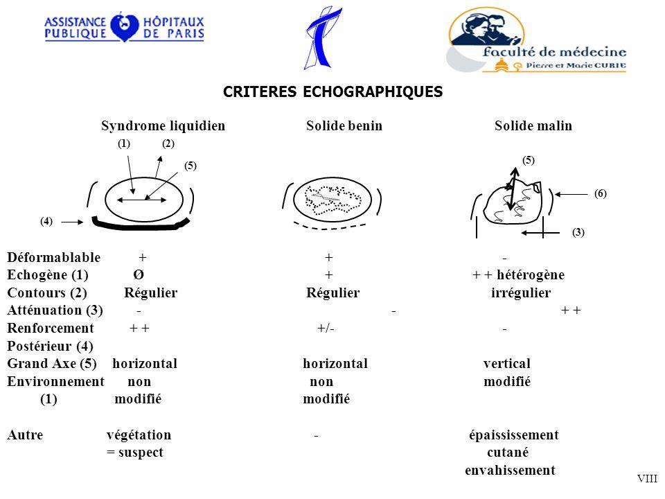CRITERES ECHOGRAPHIQUES Syndrome liquidienSolide beninSolide malin (4) (1)(2) (5) (6) (3) (5) Déformablable + + - Echogène (1) Ø ++ + hétérogène Conto