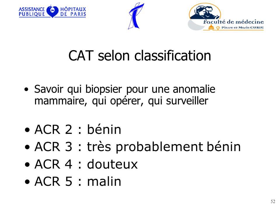 CAT selon classification Savoir qui biopsier pour une anomalie mammaire, qui opérer, qui surveiller ACR 2 : bénin ACR 3 : très probablement bénin ACR