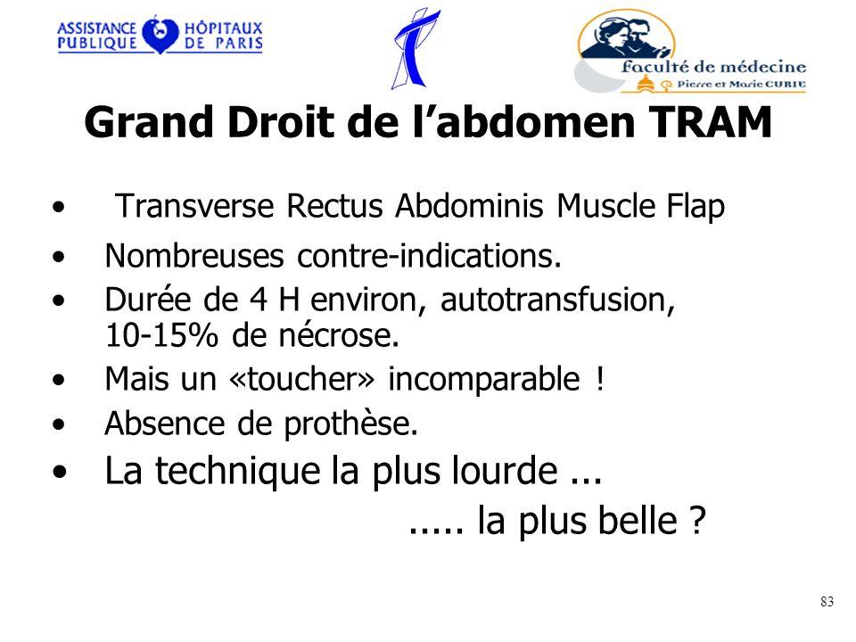 Grand Droit de labdomen TRAM Transverse Rectus Abdominis Muscle Flap Nombreuses contre-indications. Durée de 4 H environ, autotransfusion, 10-15% de n