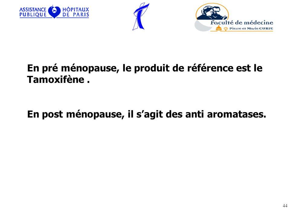 En pré ménopause, le produit de référence est le Tamoxifène. En post ménopause, il sagit des anti aromatases. 44
