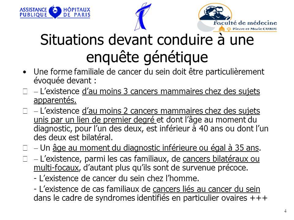 Situations devant conduire à une enquête génétique Une forme familiale de cancer du sein doit être particulièrement évoquée devant : Lexistence dau mo