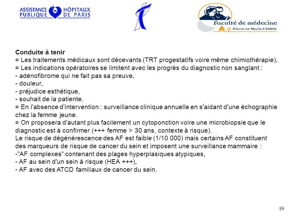 Conduite à tenir ¤ Les traitements médicaux sont décevants (TRT progestatifs voire même chimiothérapie), ¤ Les indications opératoires se limitent ave