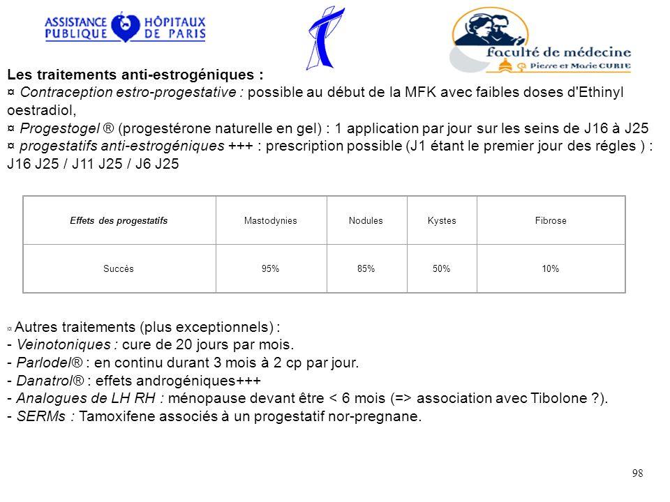 Les traitements anti-estrogéniques : ¤ Contraception estro-progestative : possible au début de la MFK avec faibles doses d'Ethinyl oestradiol, ¤ Proge
