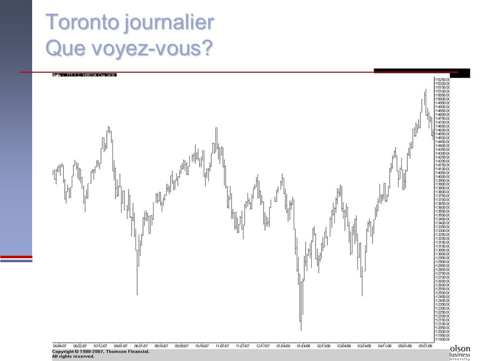 Toronto journalier Que voyez-vous