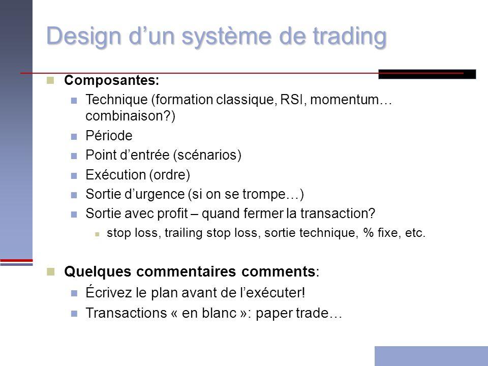Design dun système de trading Composantes: Technique (formation classique, RSI, momentum… combinaison ) Période Point dentrée (scénarios) Exécution (ordre) Sortie durgence (si on se trompe…) Sortie avec profit – quand fermer la transaction.