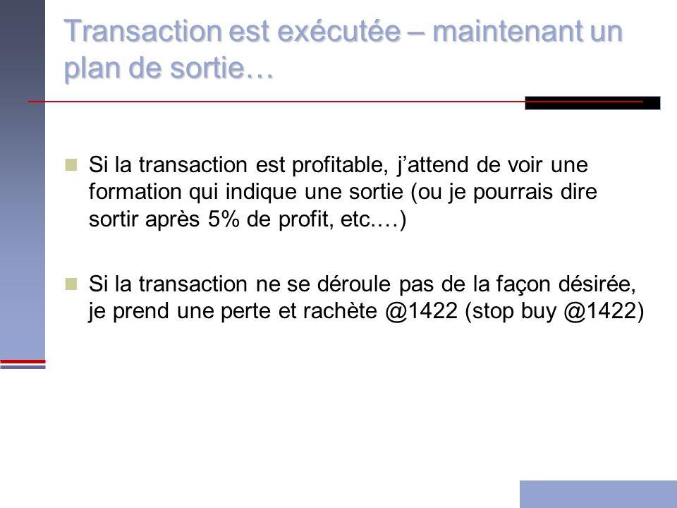 Transaction est exécutée – maintenant un plan de sortie… Si la transaction est profitable, jattend de voir une formation qui indique une sortie (ou je pourrais dire sortir après 5% de profit, etc.…) Si la transaction ne se déroule pas de la façon désirée, je prend une perte et rachète @1422 (stop buy @1422)
