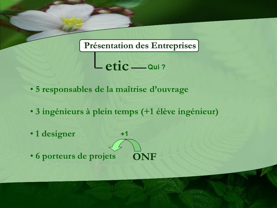 Présentation des Entreprises etic 5 responsables de la maîtrise douvrage 3 ingénieurs à plein temps (+1 élève ingénieur) 1 designer 6 porteurs de proj