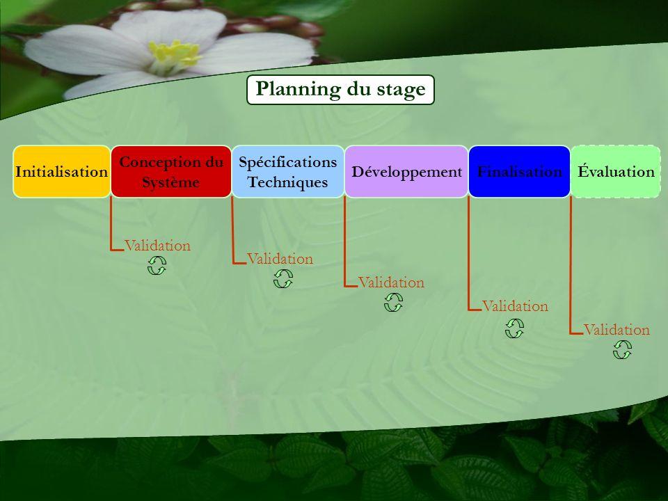 Planning du stage Initialisation Conception du Système Spécifications Techniques DéveloppementFinalisationÉvaluation Validation