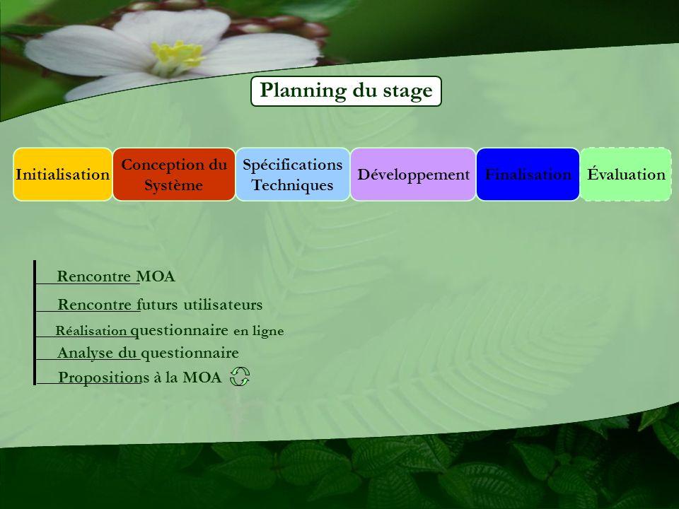 Planning du stage Initialisation Conception du Système Spécifications Techniques DéveloppementFinalisationÉvaluation Rencontre MOA Rencontre futurs ut