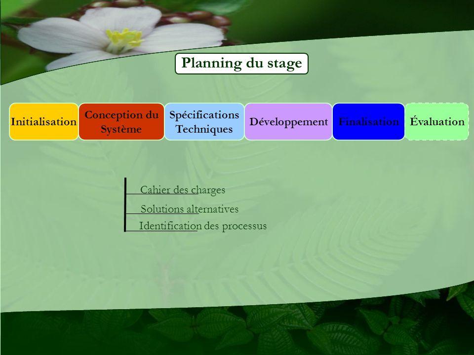 Planning du stage Initialisation Conception du Système Spécifications Techniques DéveloppementFinalisationÉvaluation Cahier des charges Solutions alternatives Identification des processus