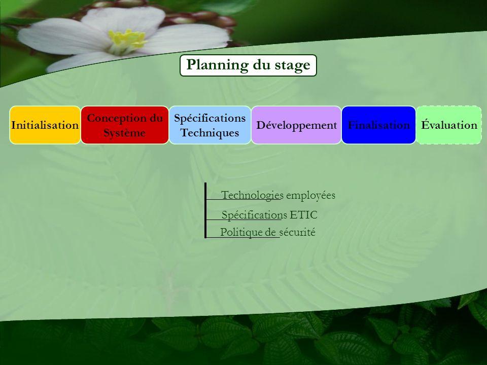 Planning du stage Initialisation Conception du Système Spécifications Techniques DéveloppementFinalisationÉvaluation Technologies employées Spécifications ETIC Politique de sécurité