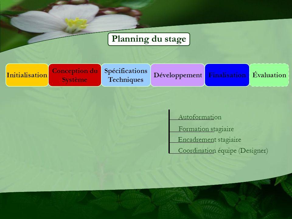 Planning du stage Initialisation Conception du Système Spécifications Techniques DéveloppementFinalisationÉvaluation Autoformation Formation stagiaire Encadrement stagiaire Coordination équipe (Designer)