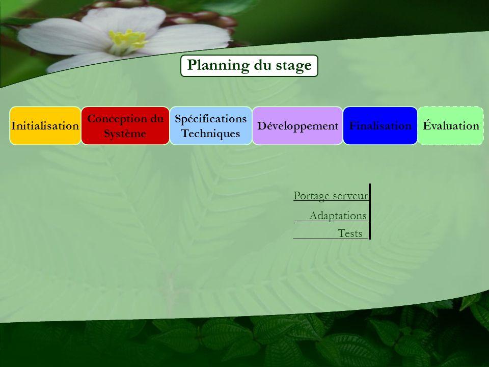 Planning du stage Initialisation Conception du Système Spécifications Techniques DéveloppementFinalisationÉvaluation Portage serveur Adaptations Tests