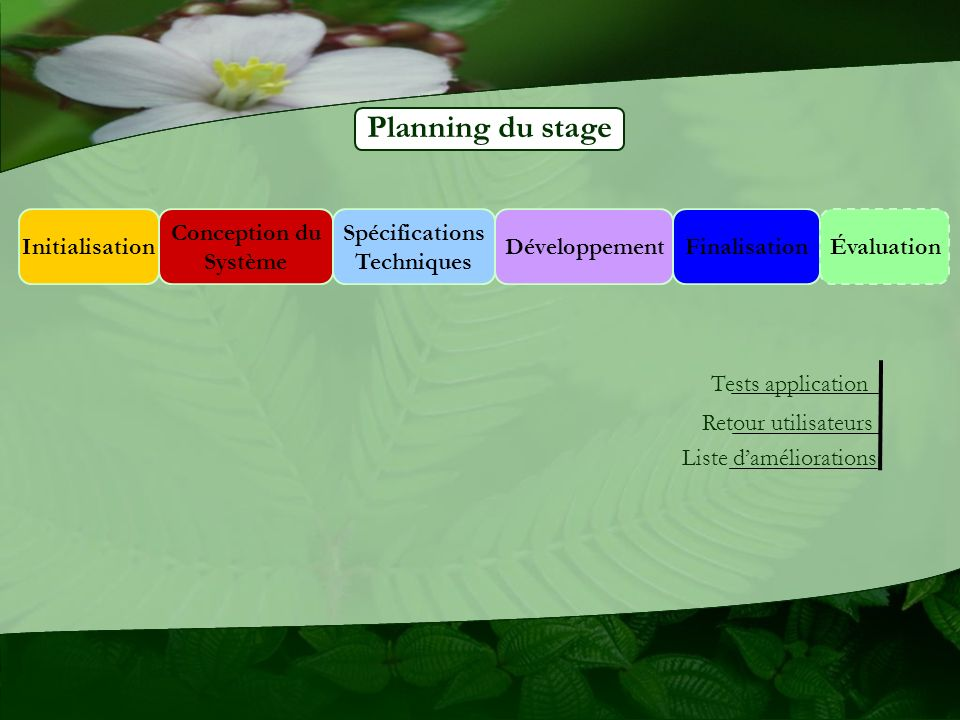 Planning du stage Initialisation Conception du Système Spécifications Techniques DéveloppementFinalisationÉvaluation Tests application Retour utilisateurs Liste daméliorations