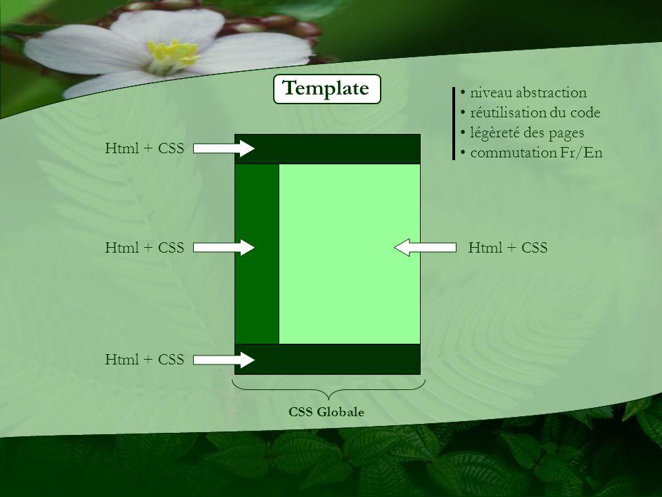 Template CSS Globale Html + CSS niveau abstraction réutilisation du code légèreté des pages commutation Fr/En