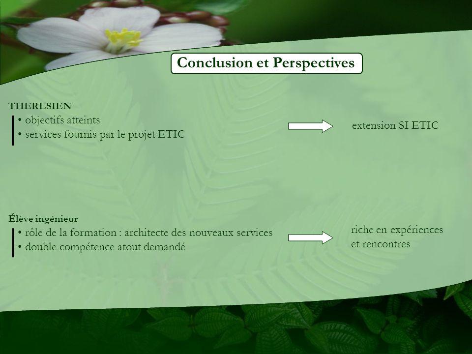 Conclusion et Perspectives objectifs atteints services fournis par le projet ETIC THERESIEN rôle de la formation : architecte des nouveaux services do