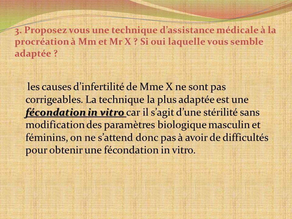 3. Proposez vous une technique dassistance médicale à la procréation à Mm et Mr X ? Si oui laquelle vous semble adaptée ? fécondation in vitro les cau