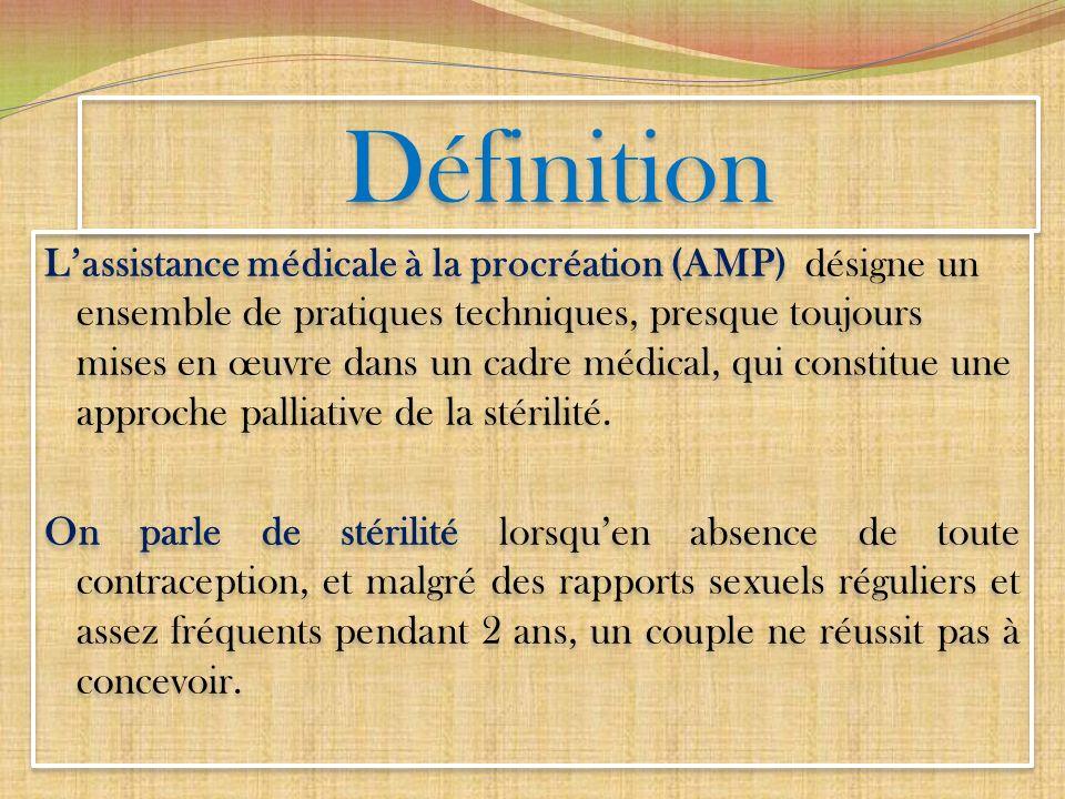 Définition Lassistance médicale à la procréation (AMP) désigne un ensemble de pratiques techniques, presque toujours mises en œuvre dans un cadre médi