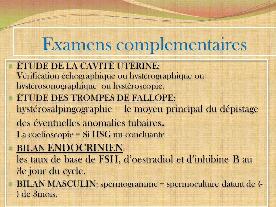 Examens complementaires ÉTUDE DE LA CAVITÉ UTÉRINE: Vérification échographique ou hystérographique ou hystérosonographique ou hystéroscopie. ÉTUDE DES