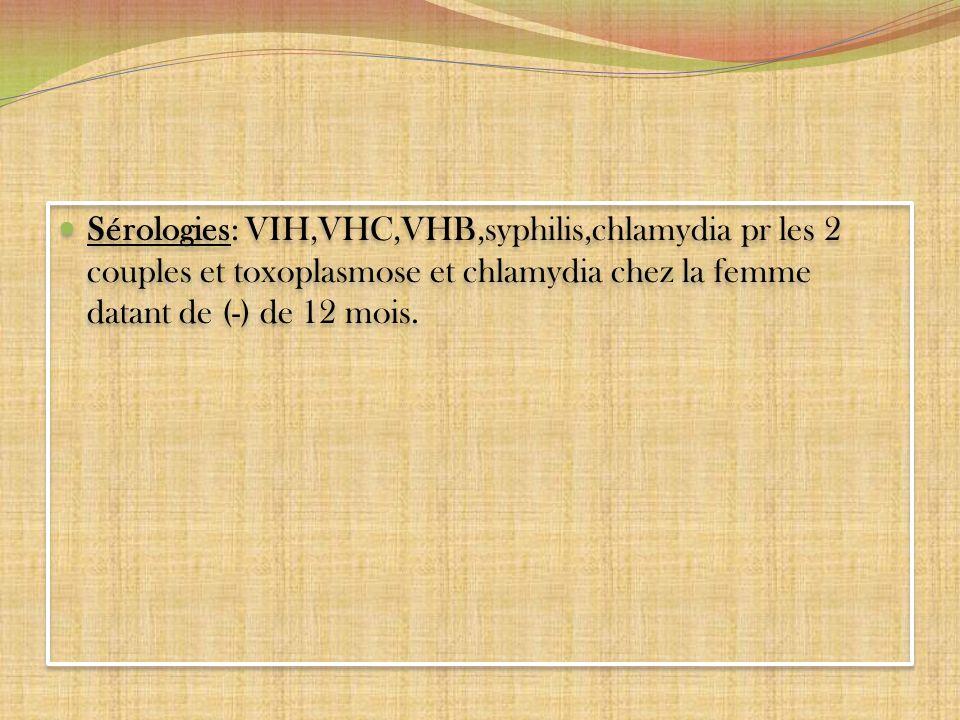 Sérologies: VIH,VHC,VHB,syphilis,chlamydia pr les 2 couples et toxoplasmose et chlamydia chez la femme datant de (-) de 12 mois.