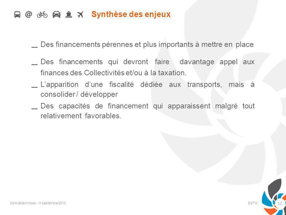 Synthèse des enjeux – Des financements pérennes et plus importants à mettre en place – Des financements qui devront faire davantage appel aux finances