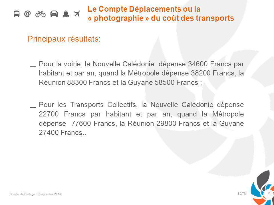 Le Compte Déplacements ou la « photographie » du coût des transports Principaux résultats: – Pour la voirie, la Nouvelle Calédonie dépense 34600 Franc
