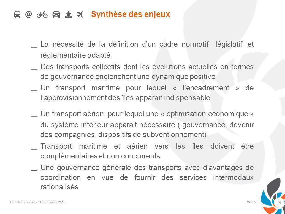 Synthèse des enjeux – La nécessité de la définition dun cadre normatif législatif et réglementaire adapté – Des transports collectifs dont les évoluti