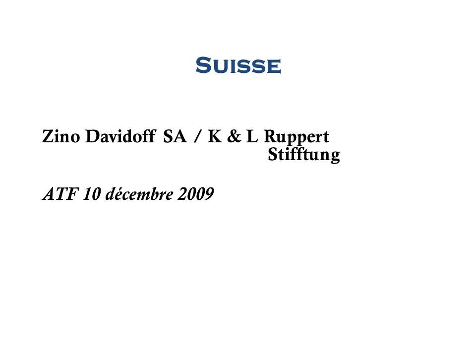 Suisse Zino Davidoff SA / K & L Ruppert Stifftung ATF 10 décembre 2009