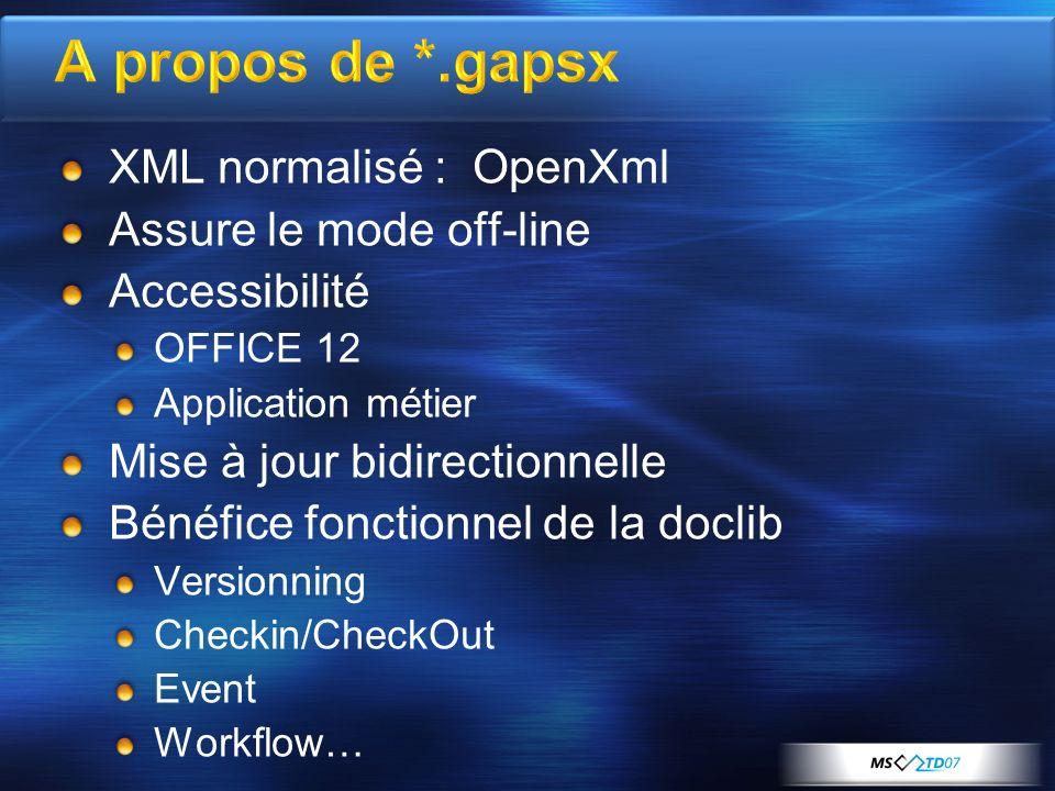 XML normalisé : OpenXml Assure le mode off-line Accessibilité OFFICE 12 Application métier Mise à jour bidirectionnelle Bénéfice fonctionnel de la doc