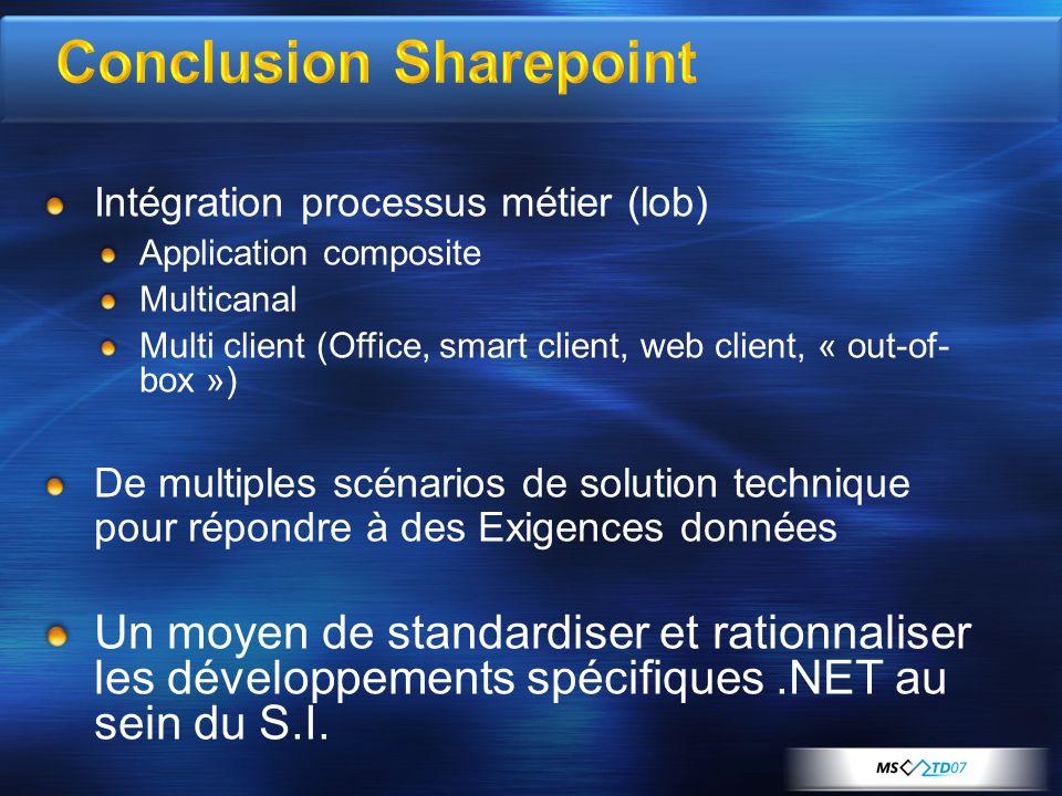 Intégration processus métier (lob) Application composite Multicanal Multi client (Office, smart client, web client, « out-of- box ») De multiples scén