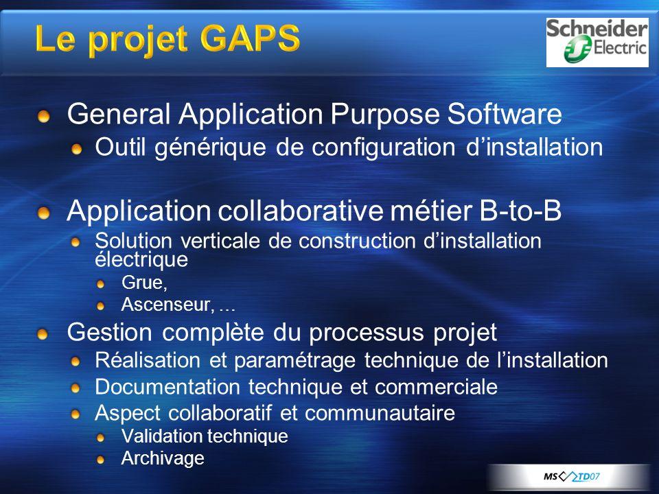 General Application Purpose Software Outil générique de configuration dinstallation Application collaborative métier B-to-B Solution verticale de cons