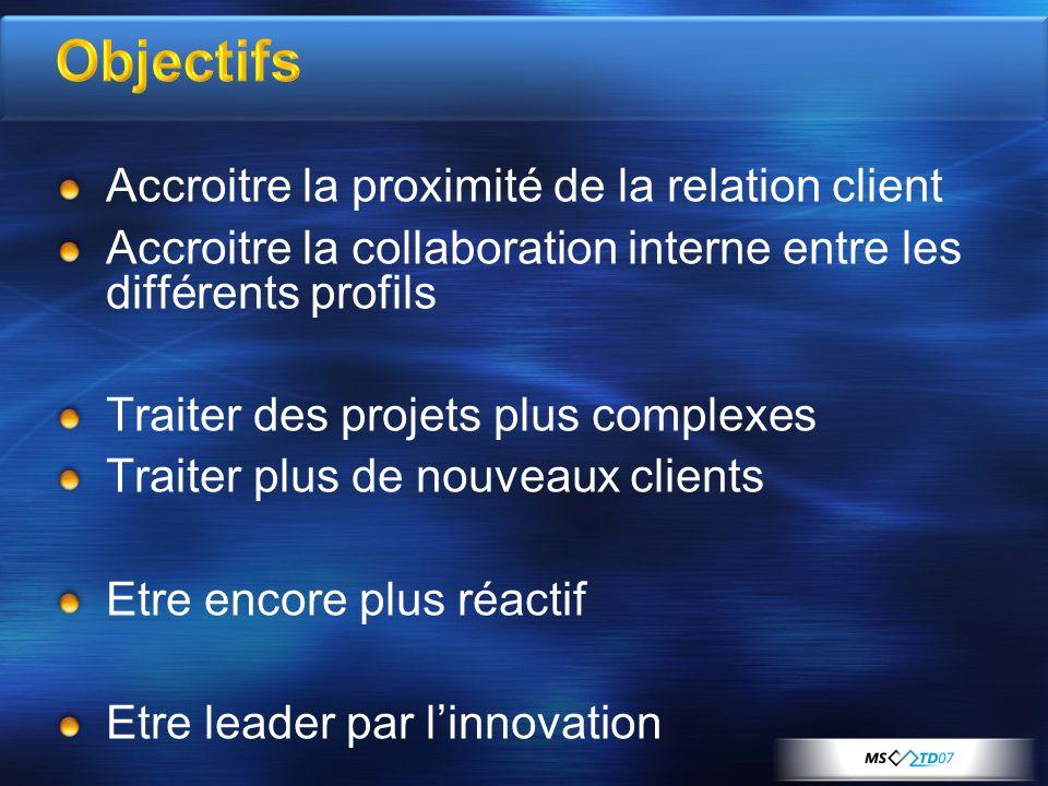 Accroitre la proximité de la relation client Accroitre la collaboration interne entre les différents profils Traiter des projets plus complexes Traite