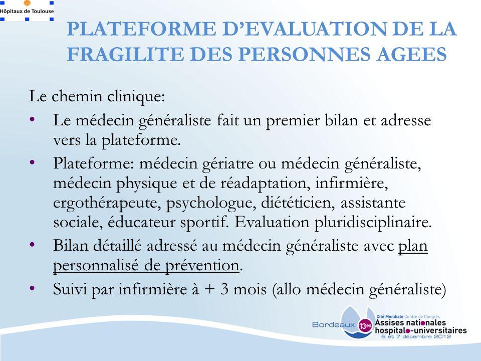 PLATEFORME DEVALUATION DE LA FRAGILITE DES PERSONNES AGEES Le chemin clinique: Le médecin généraliste fait un premier bilan et adresse vers la plateforme.