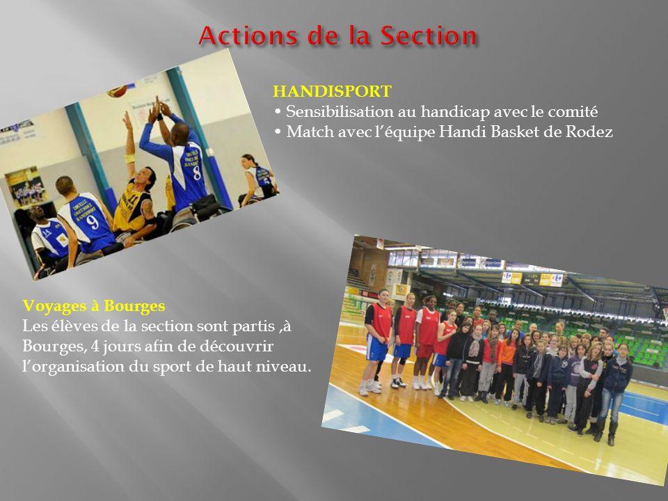 HANDISPORT Sensibilisation au handicap avec le comité Match avec léquipe Handi Basket de Rodez Voyages à Bourges Les élèves de la section sont partis,