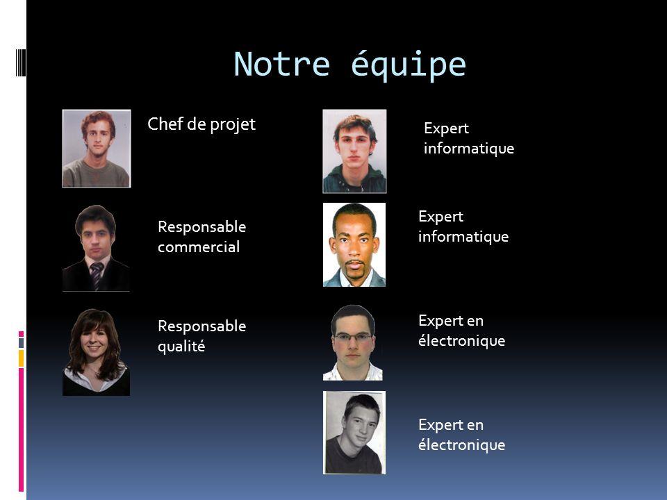 Notre équipe Chef de projet Responsable commercial Responsable qualité Expert informatique Expert en électronique Expert informatique