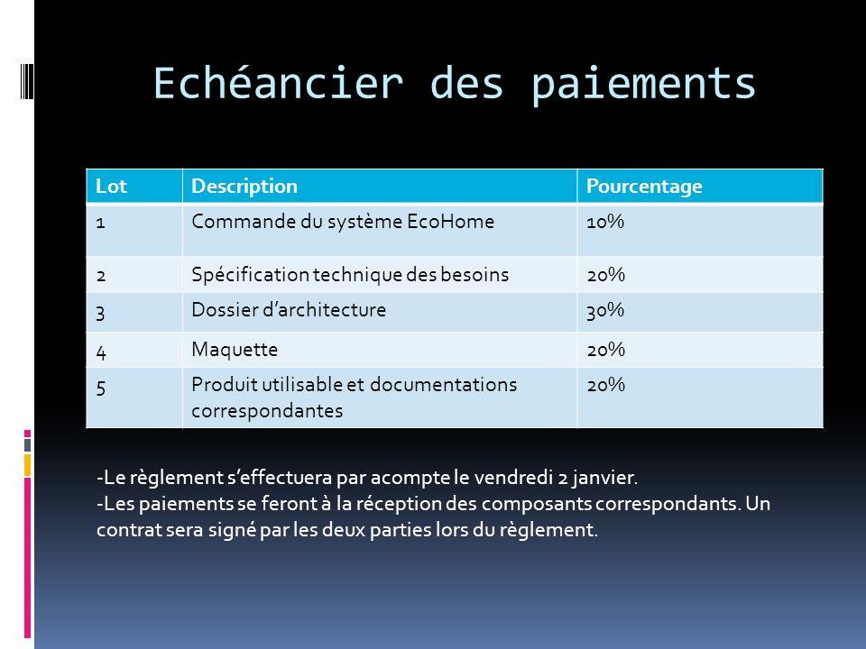 Echéancier des paiements LotDescriptionPourcentage 1Commande du système EcoHome10% 2Spécification technique des besoins20% 3Dossier darchitecture30% 4