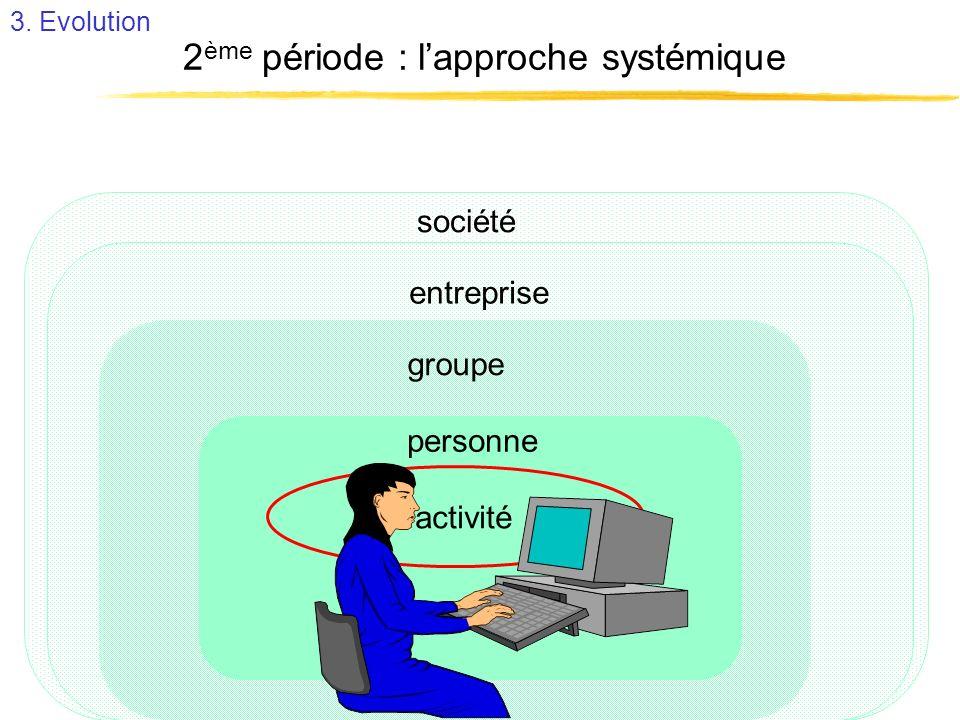 société entreprise groupe activité personne 2 ème période : lapproche systémique 3. Evolution