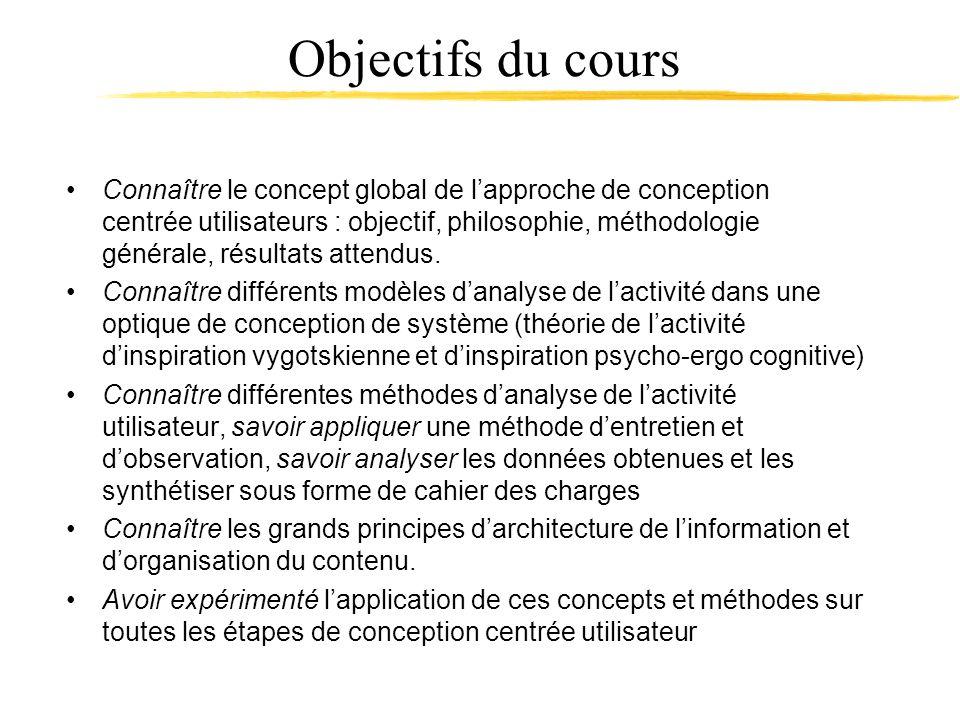 Objectifs du cours Connaître le concept global de lapproche de conception centrée utilisateurs : objectif, philosophie, méthodologie générale, résulta